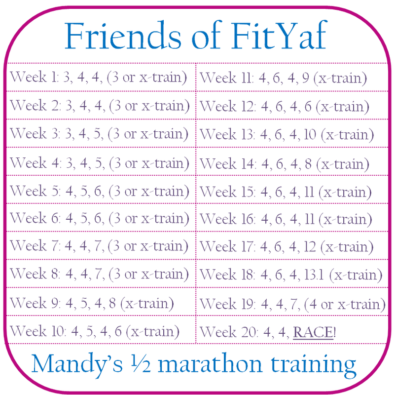 Friends of FitYaf - Mandy's half marathon training plan
